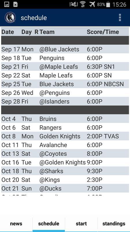 Wallpapers – buffalo hockey central.