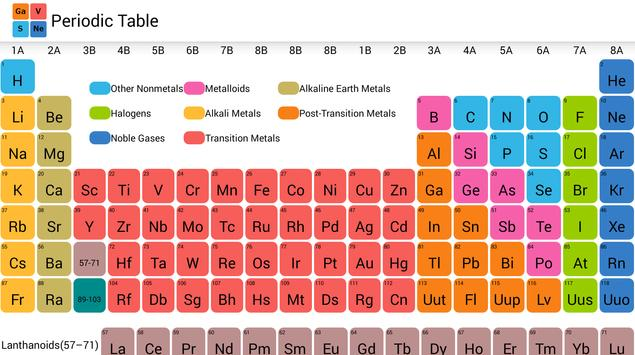 Periodic table apk download free education app for android periodic table poster urtaz Choice Image