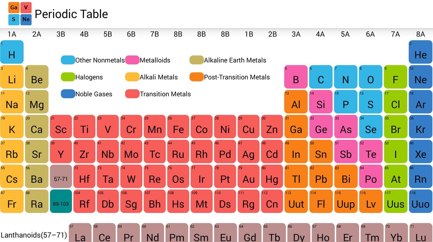 Periodic table apk download free education app for android periodic table poster periodic table apk urtaz Images