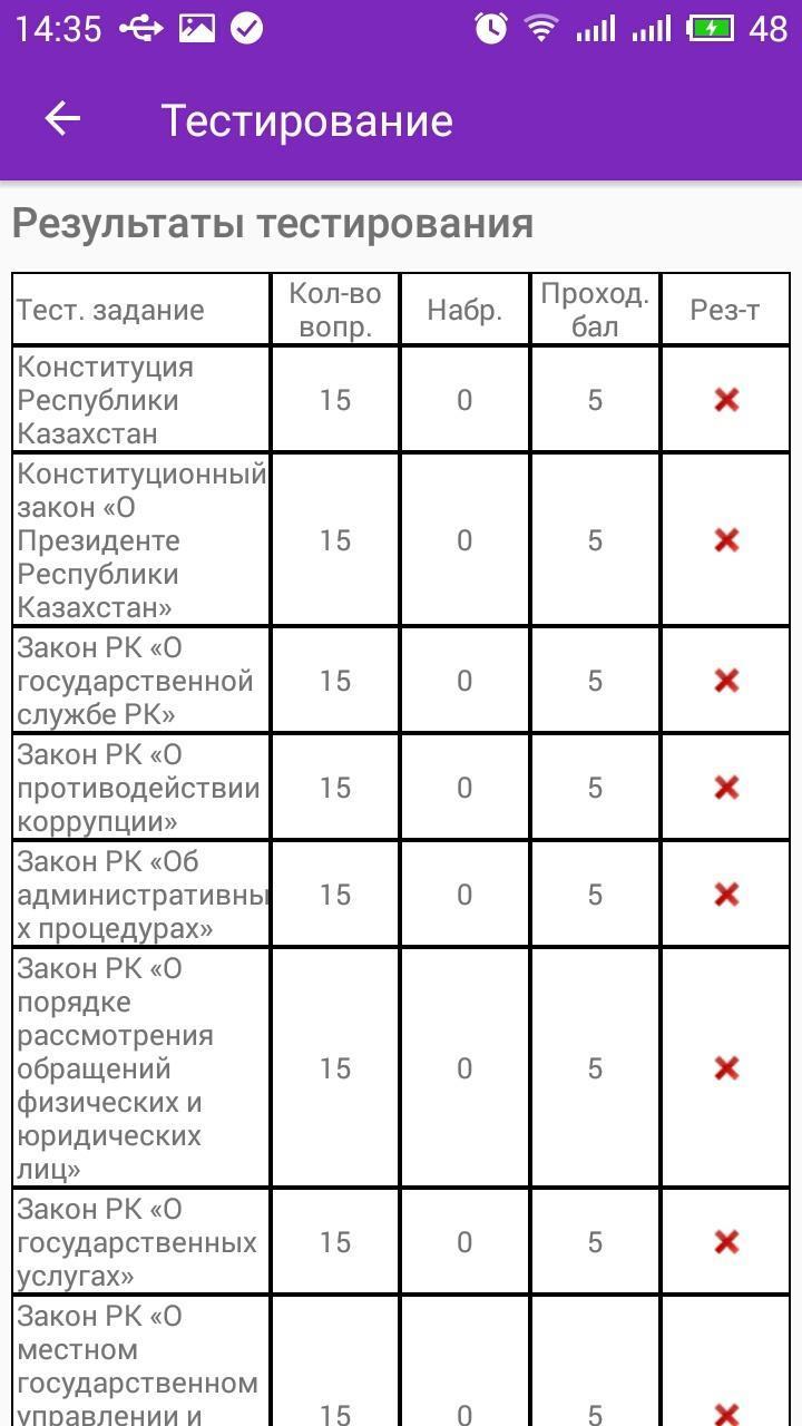 тест на госслужбу рк на казахском языке