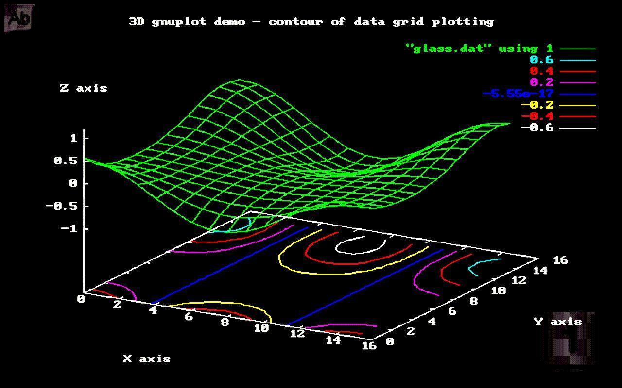 GNUplot37 GNUplot for Android for Android - APK Download