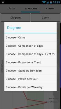 Glucosurfer FREE apk screenshot