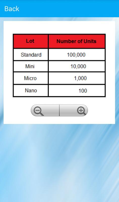 Forex Trading Earning Guide Screenshot 16