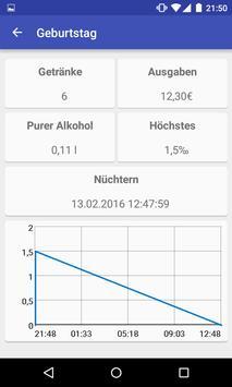 Promillerechner Drinktastic स्क्रीनशॉट 1