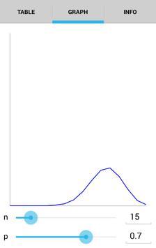 Binomial Distribution apk screenshot
