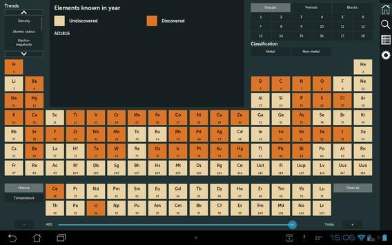 Periodic Table imagem de tela 12