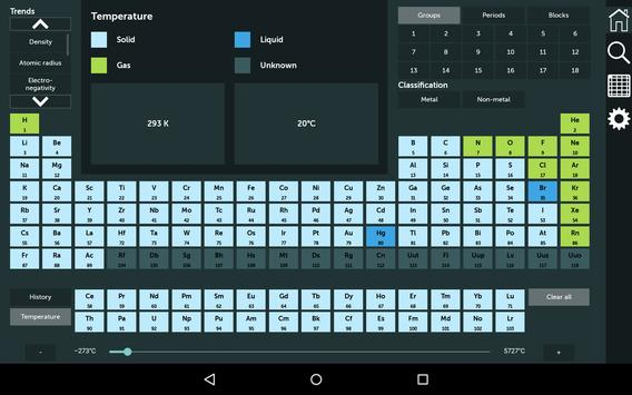 Periodic table apk download free education app for android periodic table apk screenshot urtaz Images