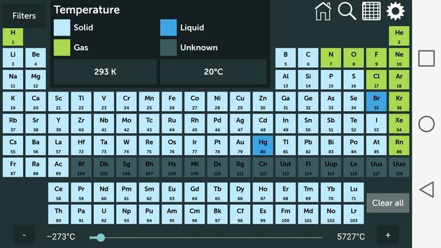 Periodic Table imagem de tela 2