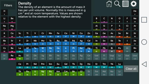 Periodic table apk download free education app for android periodic table apk screenshot urtaz