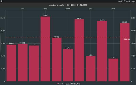 Timewarp - Timesheets apk screenshot