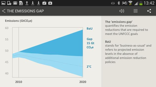 The emissions gap apk screenshot
