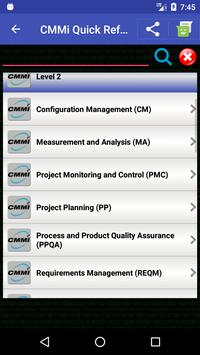 CMMI Quick Reference poster