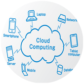 Cloud Computing Interview QA icon