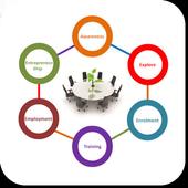 UPSDM-Skill Connect icon