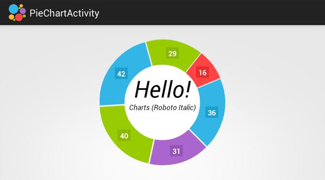 HelloCharts screenshot 5