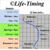 LifeTiming-Legacy icon