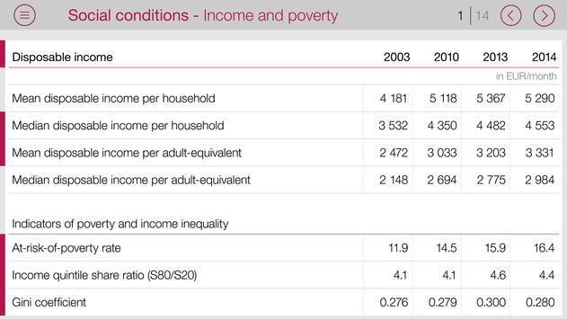 Luxembourg in figures screenshot 1