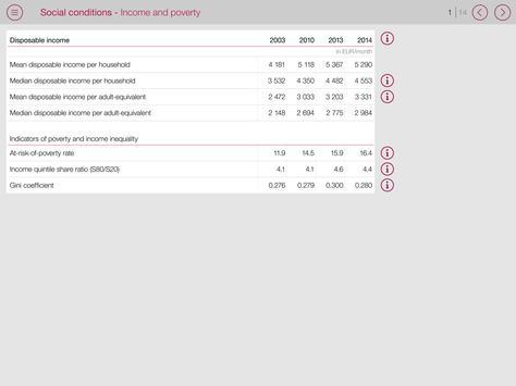 Luxembourg in figures screenshot 5