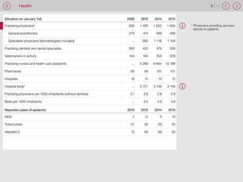 Luxembourg in figures screenshot 6