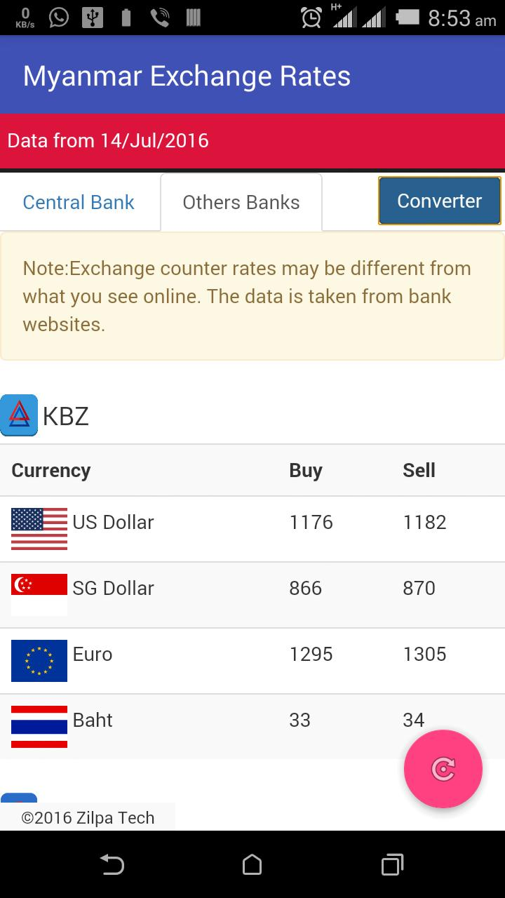 Myanmar Exchange Rates For Android
