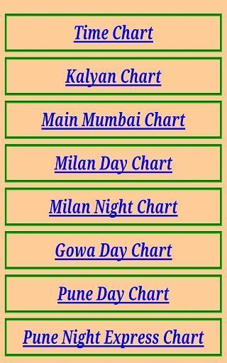 Dpboss Satta Matka fast Result Kalyan Market for Android