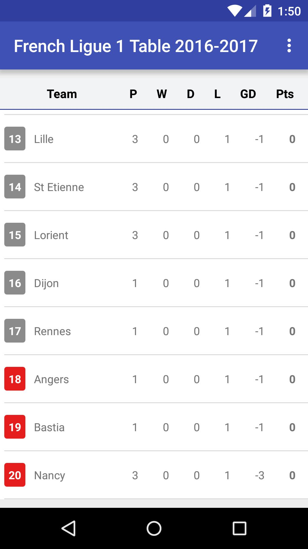 French Ligue 1 Table 2016-2017 for Android - APK Download