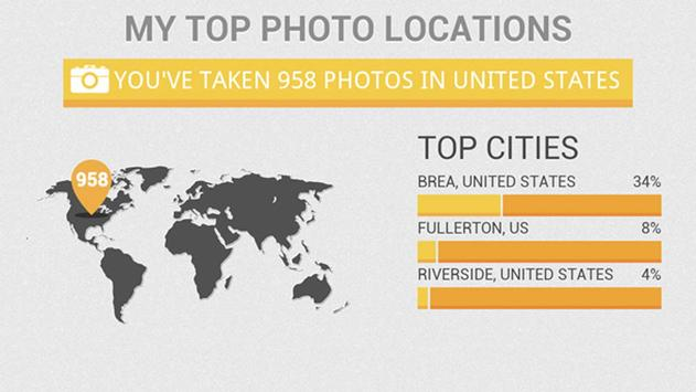 Photo Infographic Gen Lite screenshot 3