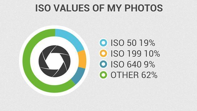 Photo Infographic Gen Lite apk screenshot