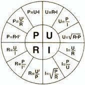 Elektro Kalkulator icon