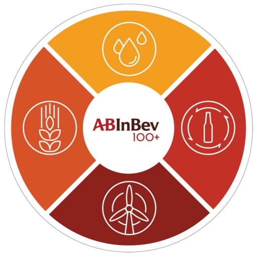 ABI Sustainability Leadership
