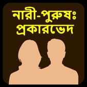 নারী-পুরুষের শারীরিক প্রকারভেদ icon