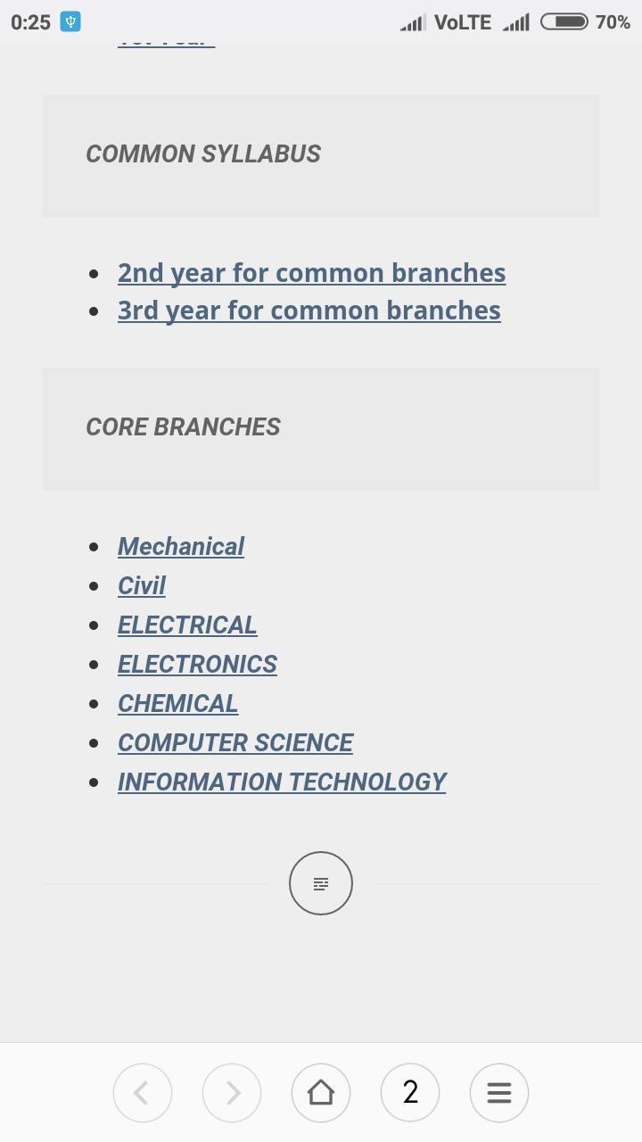 Computer graphics syllabus aktu