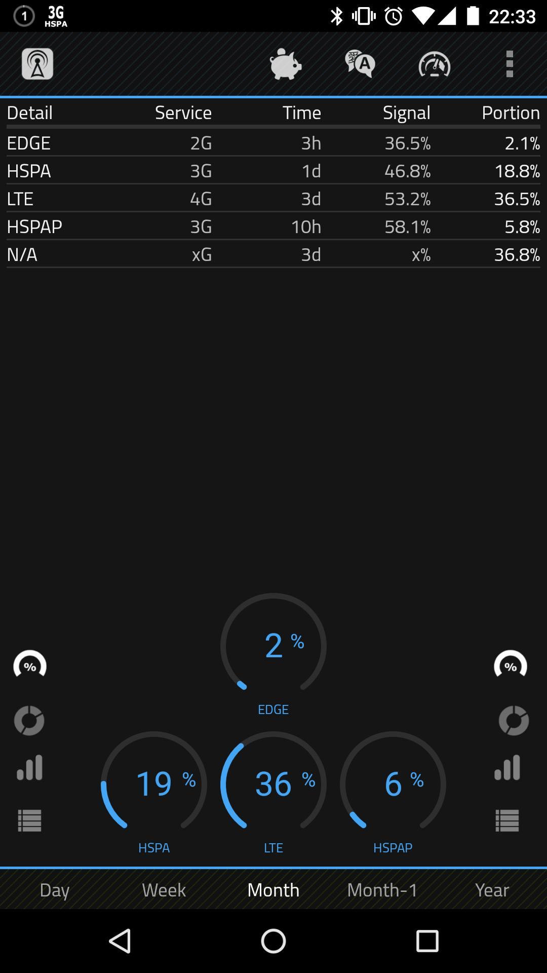 2G 3G 4G LTE Network Monitor for Android - APK Download