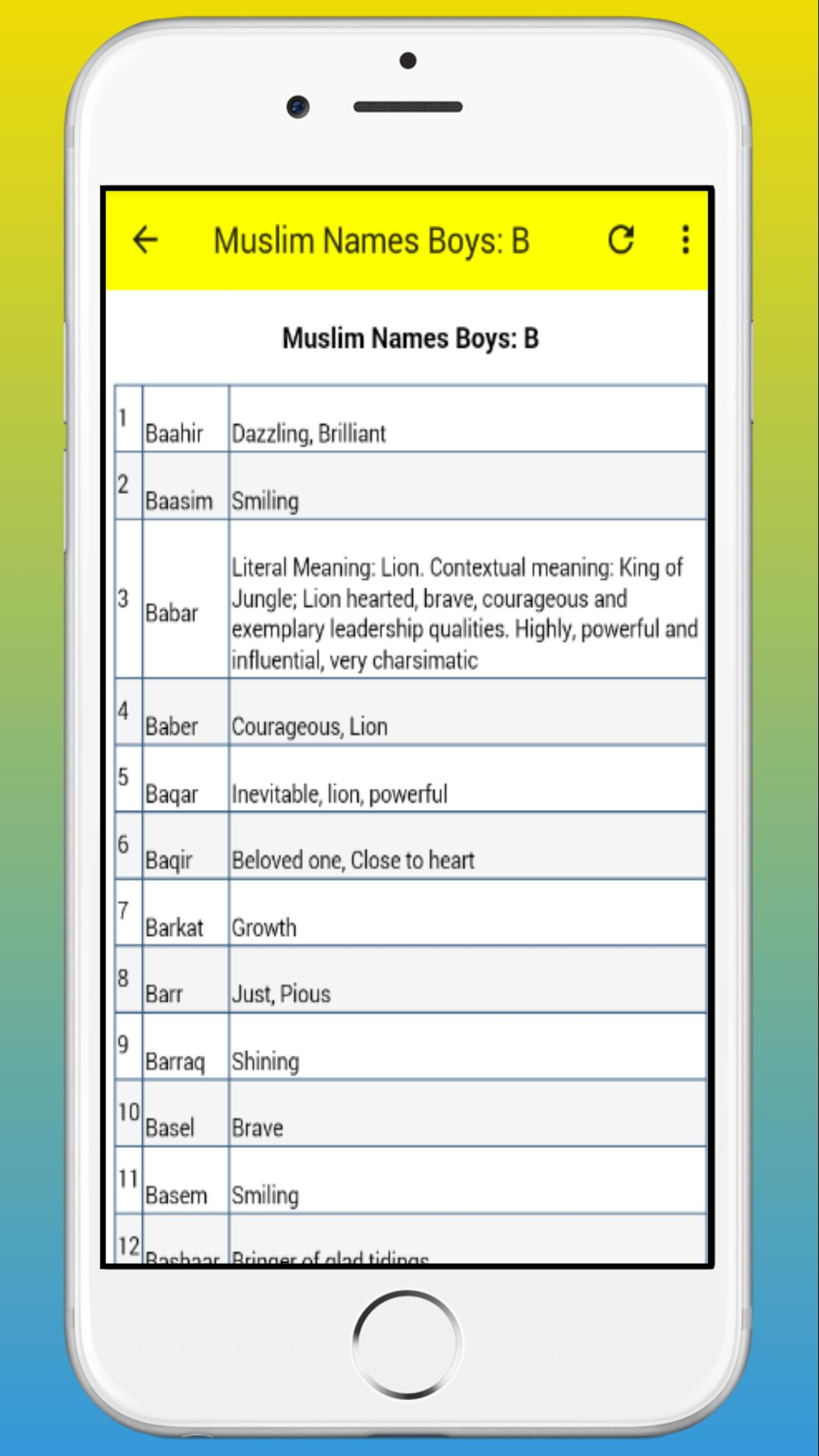 Muslim Names For Boys for Android - APK Download