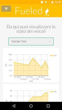 Fueled - Consumo carburante screenshot 2