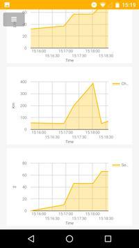 Fueled - Consumo carburante screenshot 3
