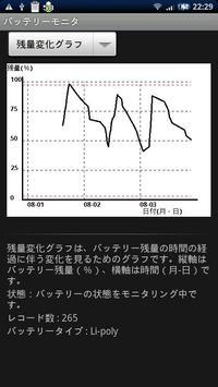 旧版 バッテリーモニタ poster