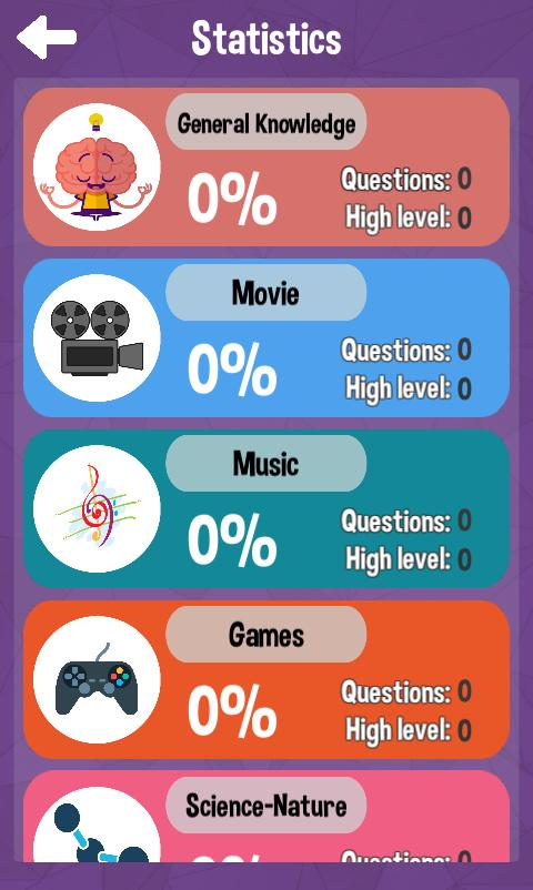 Trivia QuizUp Millionaire for Android - APK Download