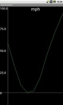 Speed Logger apk screenshot