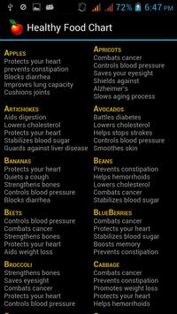 Healthy Food Chart for Android - APK Download