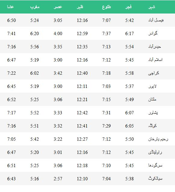 Prayer Times in Pakistan for Android - APK Download