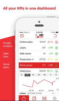 KPI Alerts screenshot 5