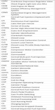 Car Acronyms - Abbreviations poster