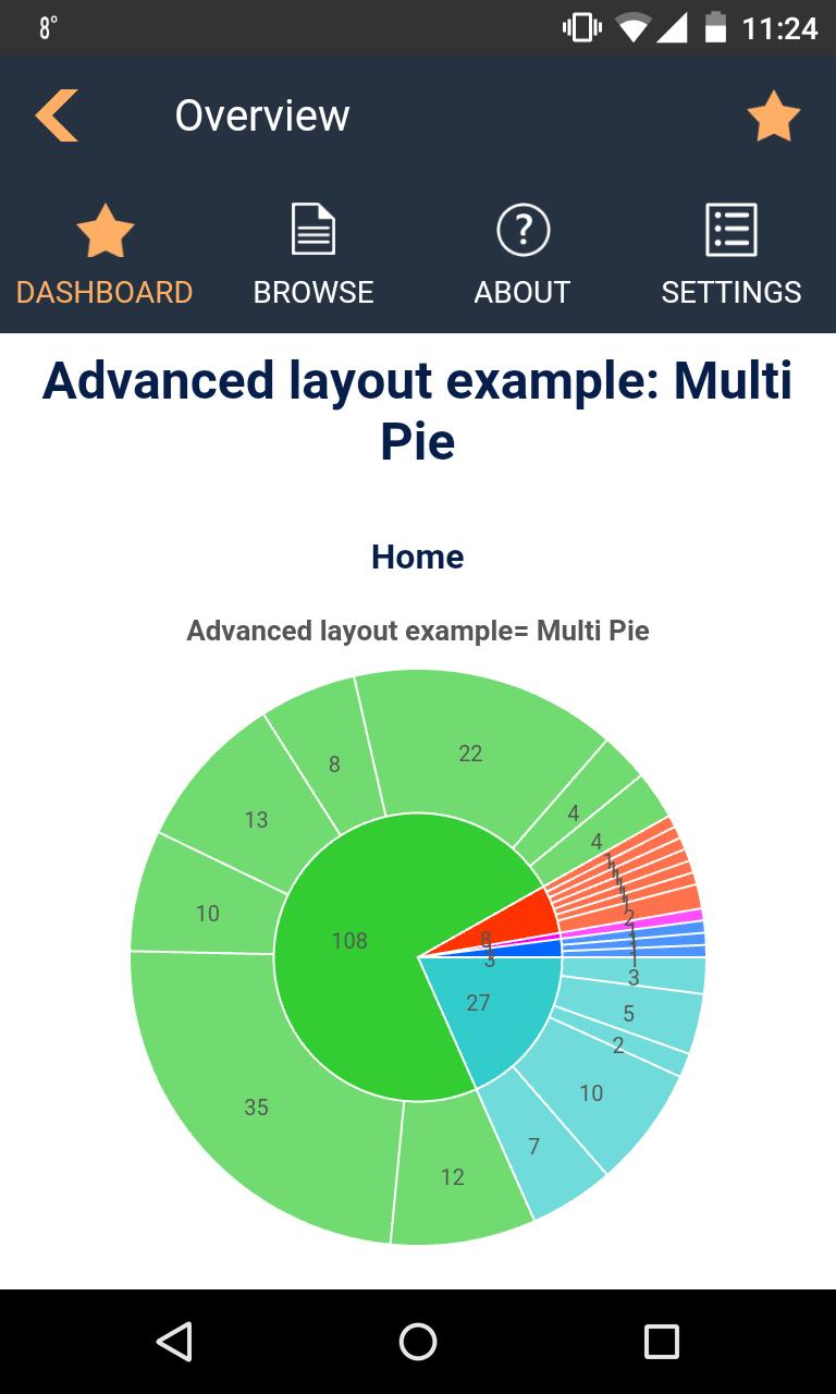myInsight for Documentum for Android - APK Download