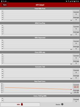 Lely T4C InHerd - FarmBeats apk screenshot