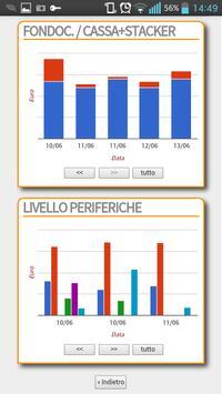 SmartChange Monitor screenshot 4