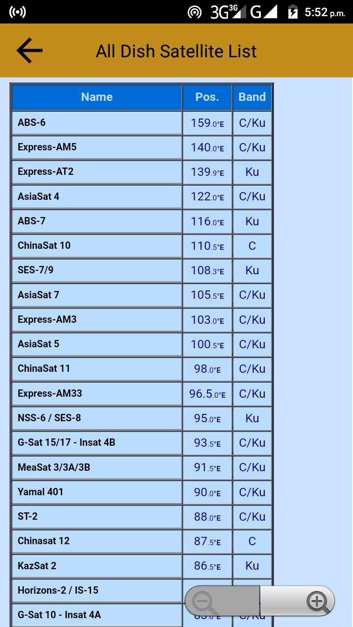 All Channel PowerVU Biss Key & Frequency Finder for Android - APK