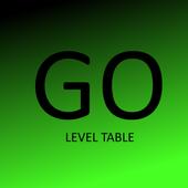 Level guide for pokemon GO icon