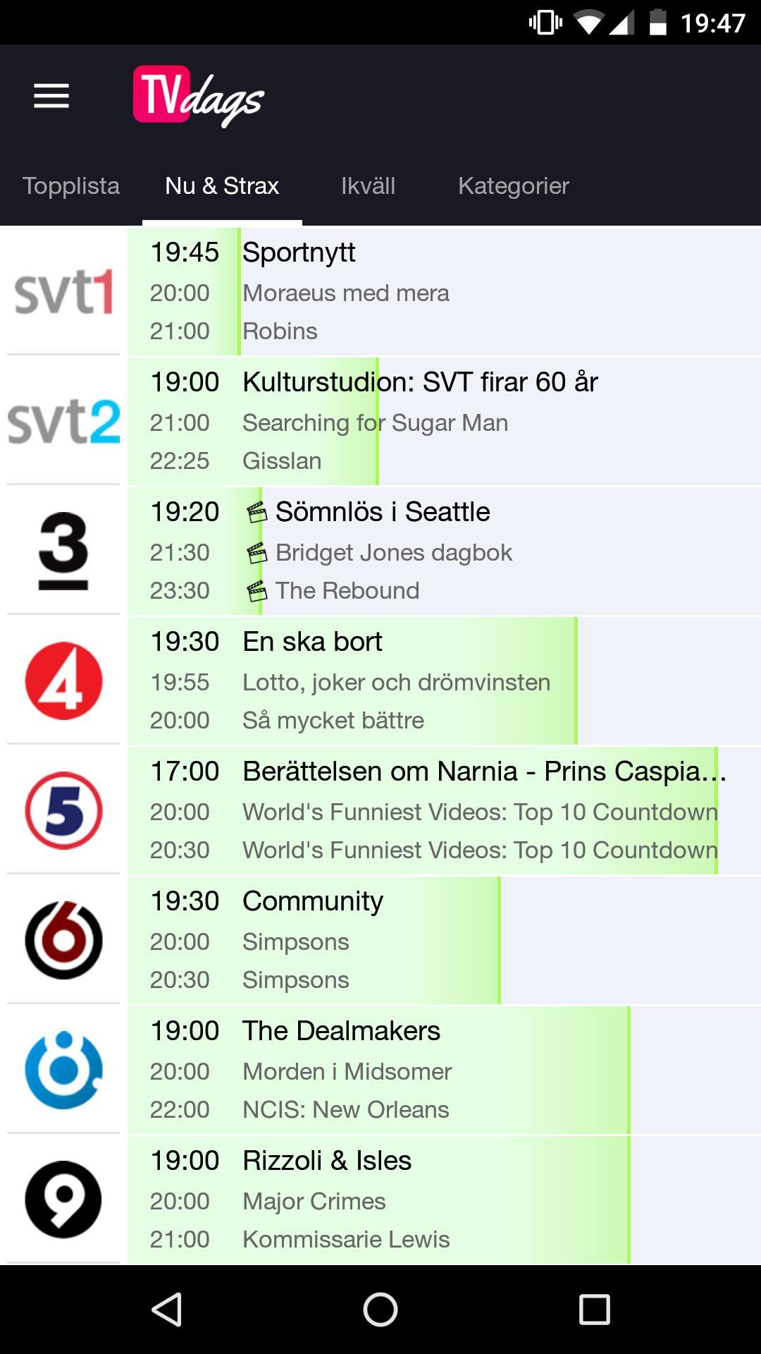 Tv Tablå