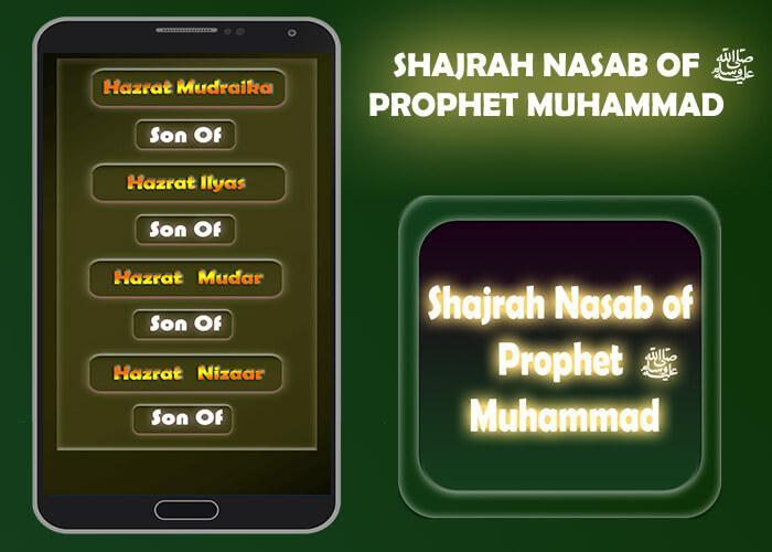 Shajrah Nasab of Prophet Muhammad for Android - APK Download